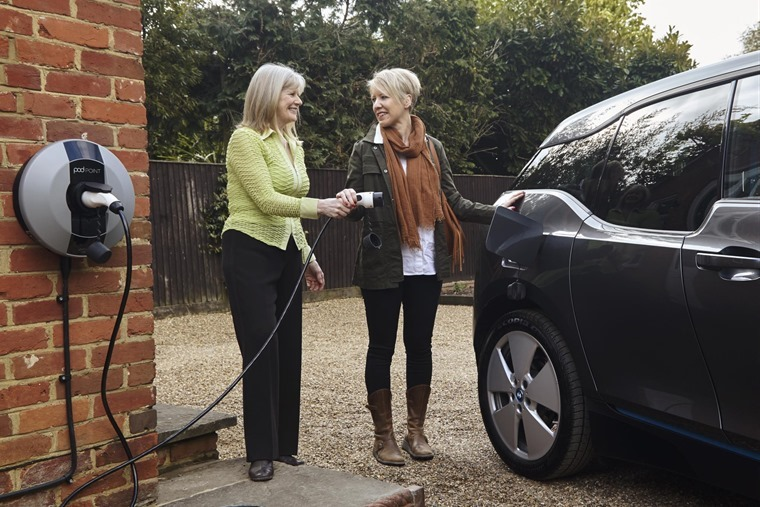 Would you allow someone to pay to park on your drive and charge their car?
