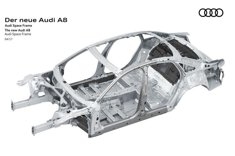 Audi A8 frame
