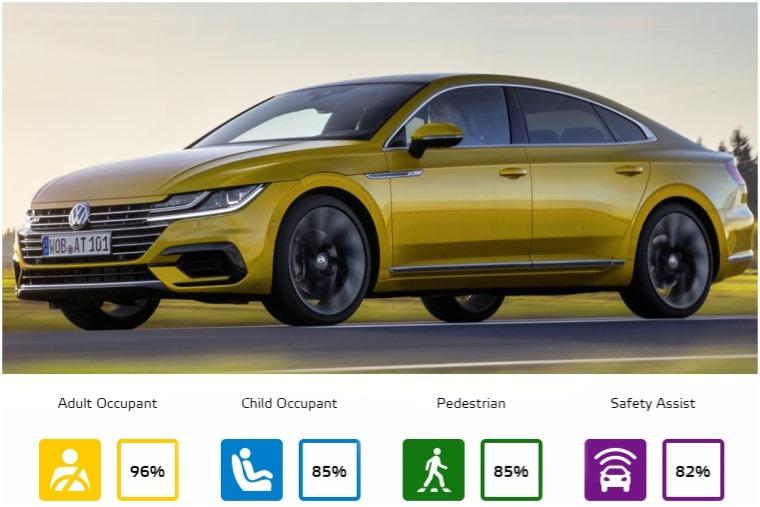 Executive class – Volkswagen Arteon