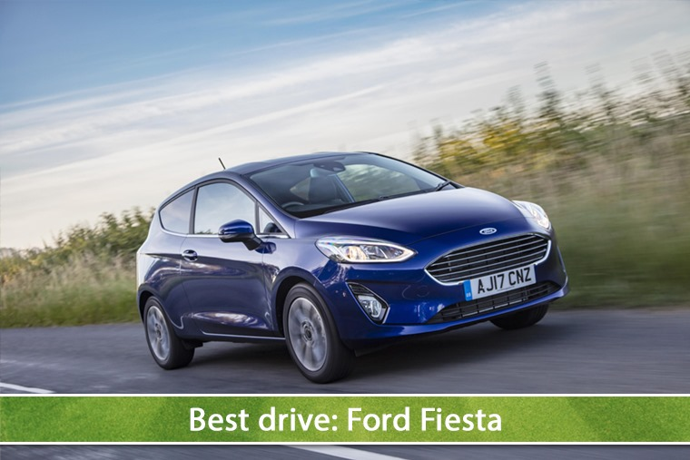Best to drive: Ford Fiesta
