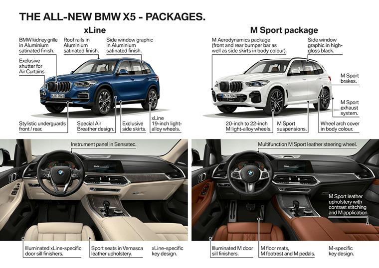 BMW-X5-infographic