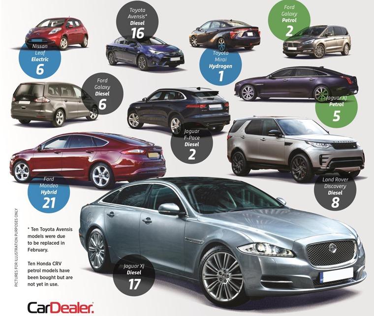 The ministerial fleet in full (source: Car Dealer)