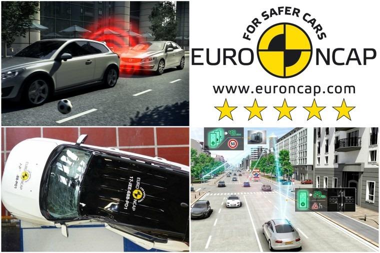 Euro NCAP 2025
