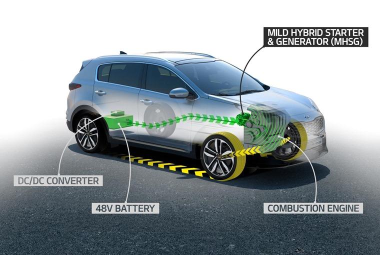 Kia Sportage mild-hybrid 2018