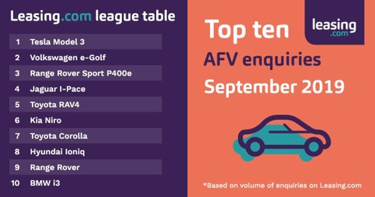 Leasing.com League Table Hybrid and Electric - September 2019