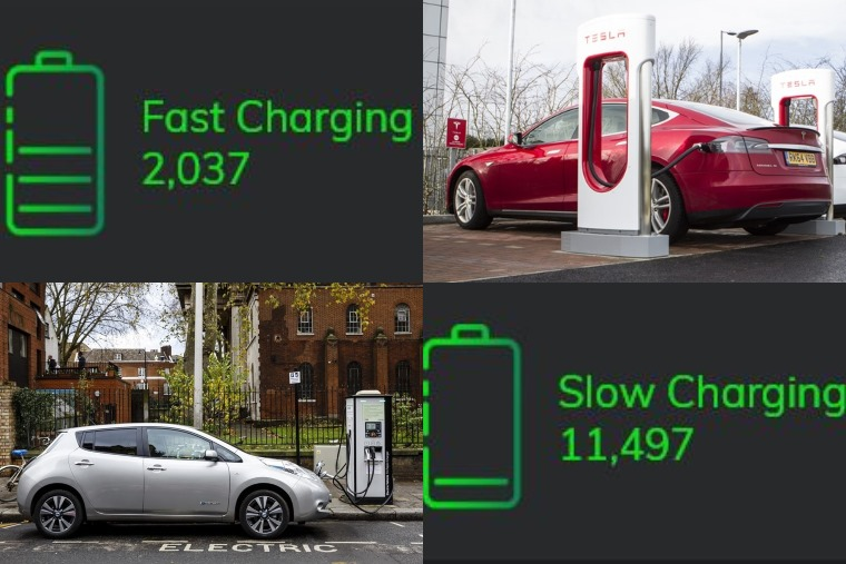 Number of charging points UK