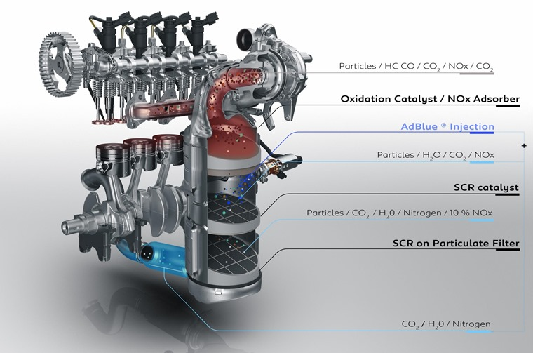 Engines have been significantly updated to improve efficiency.