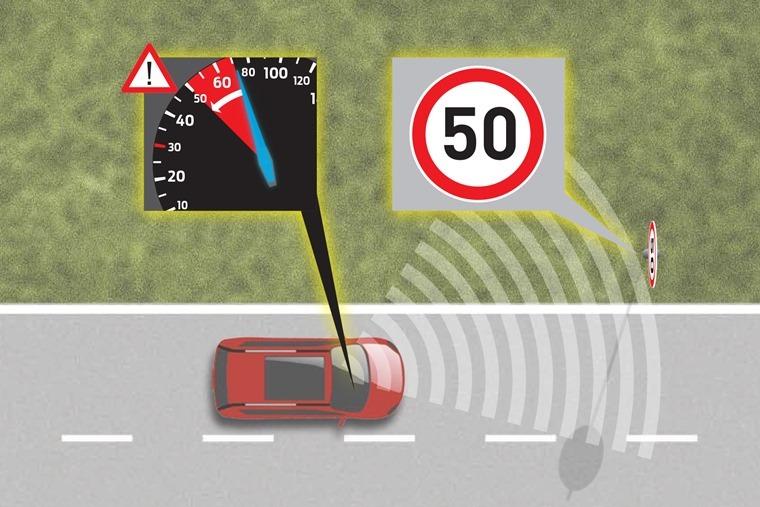 S-MAX_intelligent_speed_limiter2