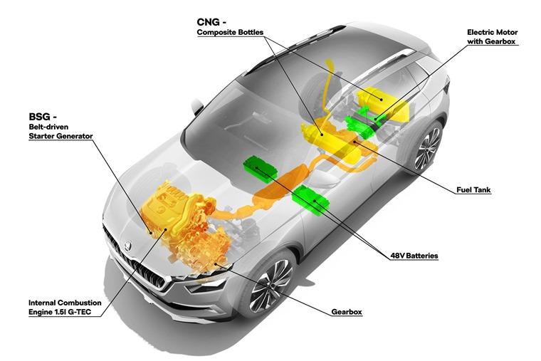 Skoda Vision X concept's CNG hybrid drivetrain.