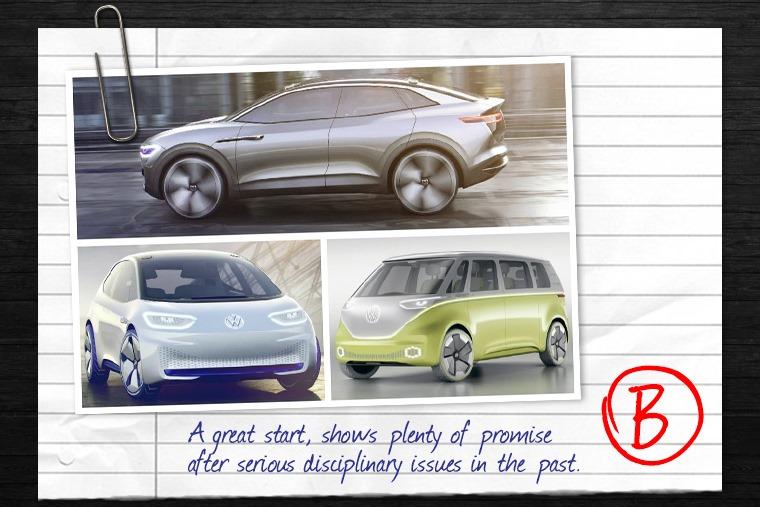 Volkswagen Group: Volkswagen, Audi, Bentley, Bugatti, Lamborghini, Porsche, Seat and Skoda